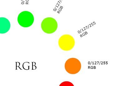 RGB-Farbkreis