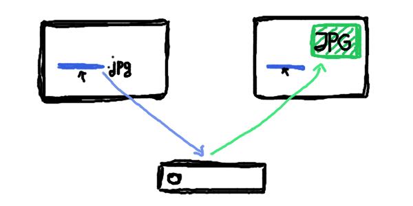 Bei berühren eines Links zu einer Grafik, wird selbige angezeigt.
